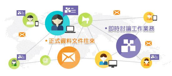 企業專用通訊軟體 MailCloud Messenger(MM)免費送你用!